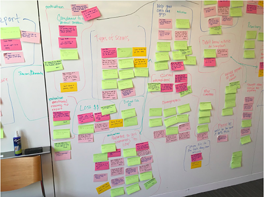 Sticky notes organized on the wall during the first planning meeting