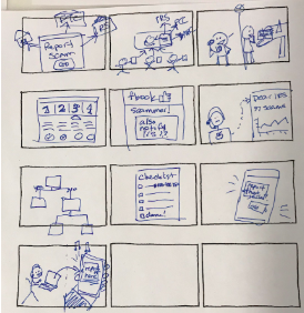 Example story board of how someone would interact with Sam with a scam/fraud-related issue