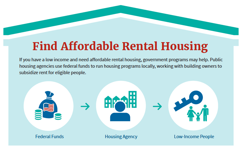 Housing Infographic Clip