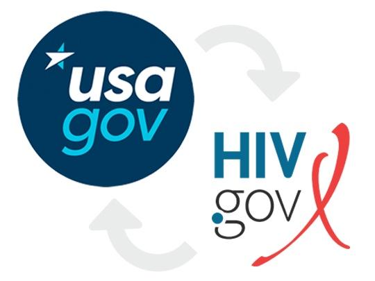 USAGOV-HIVGOV